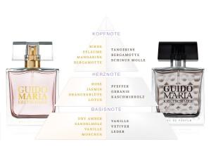 parfumpyramide-guido-maria-kretschmer